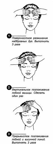 Начинаем манипуляции с поглаживания височной и лобной частей лица.