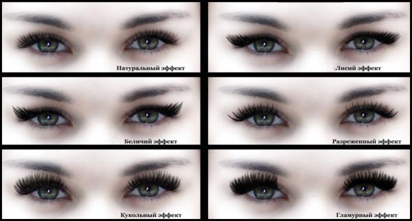 Ответ на вопрос, какой изгиб ресниц выбрать при наращивании, зависит от формы глаз и желаемого эффекта