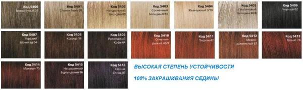 Палитры стойких красок пестрят различными оттенками