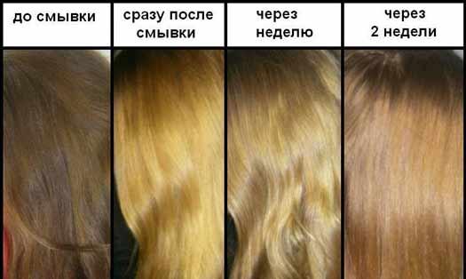 При проведении кислотной смывки крайне важно придерживаться инструкции, в противном случае вы рискуете получить обратно свой темный цвет волос