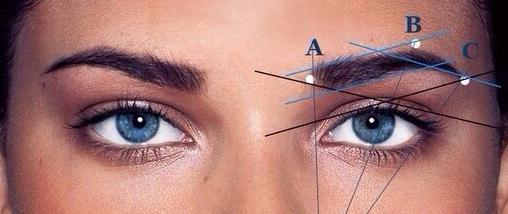 Прикладывайте косметический карандаш к разным уголкам глаз, чтобы определить важные точки при оформлении бровей