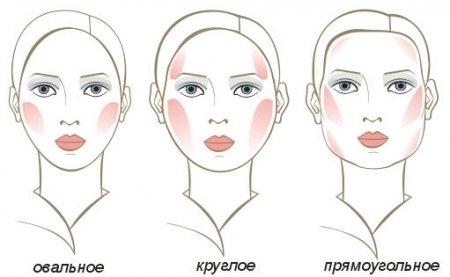 Признаками круглой формы также являются широкая линия волос на лбу и округлый мягкий подбородок