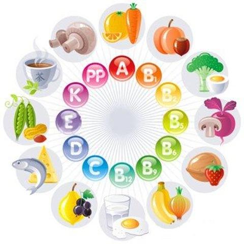 Сбалансированное питание поможет получить максимальный результат