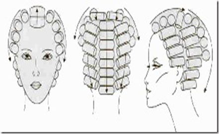 Схема - принцип накручивания бигуди