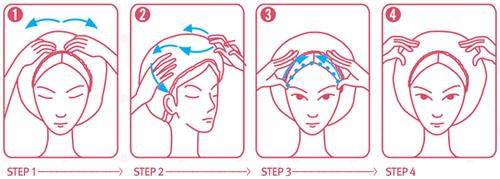 Схема для самостоятельного массажа головы.