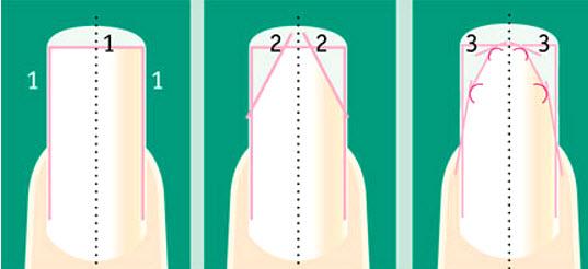 Схема формирования пилочкой миндалевидной формы ногтей