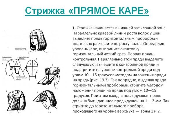 Схема и инструкция с этапами для нашего ознакомления.