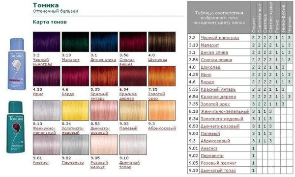 Смотрим в таблицу соответствия средства исходному цвету для безошибочного выбора.
