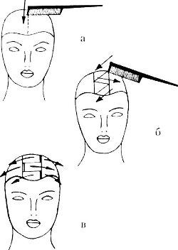 Способы разделения волос: прямой, зигзагом, перекидной.