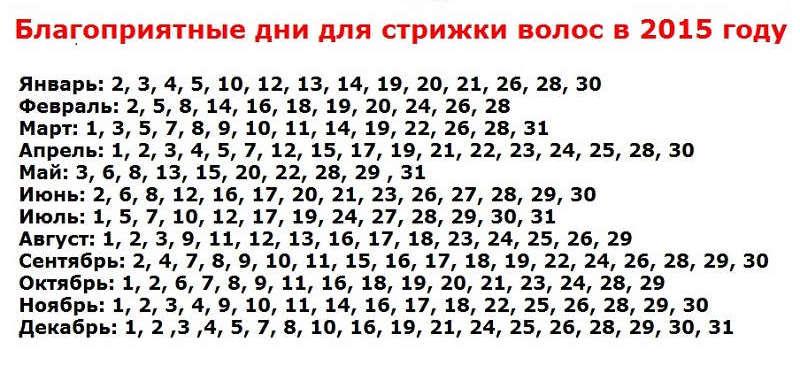 Итак, даты денежных стрижек на год: 3, 13 и 30 января.