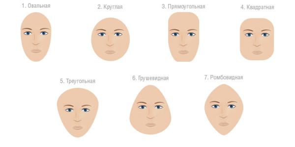 Выбирая стрижку, обозначьте форму лица: успех прически во много зависит от этого.