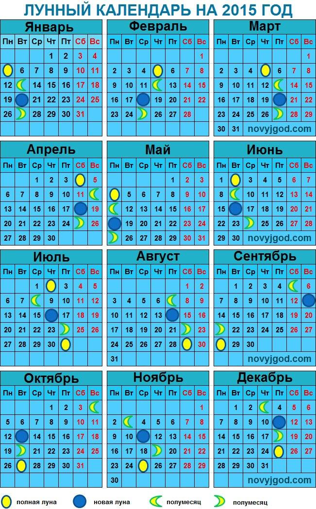Если вас интересуют лунные события по местному времени, выбирайте часовую зону, к которой относилась ваша местность в выбранный вами день выделен красной рамкой.